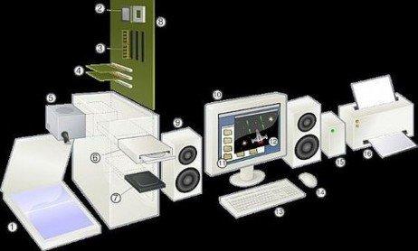 Peças desktop